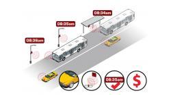 Giải pháp quản lý giám sát hành trình xe khách